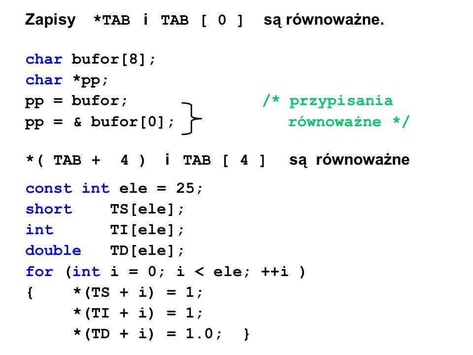 Zapisy *TAB i TAB [ 0 ] są równoważne.